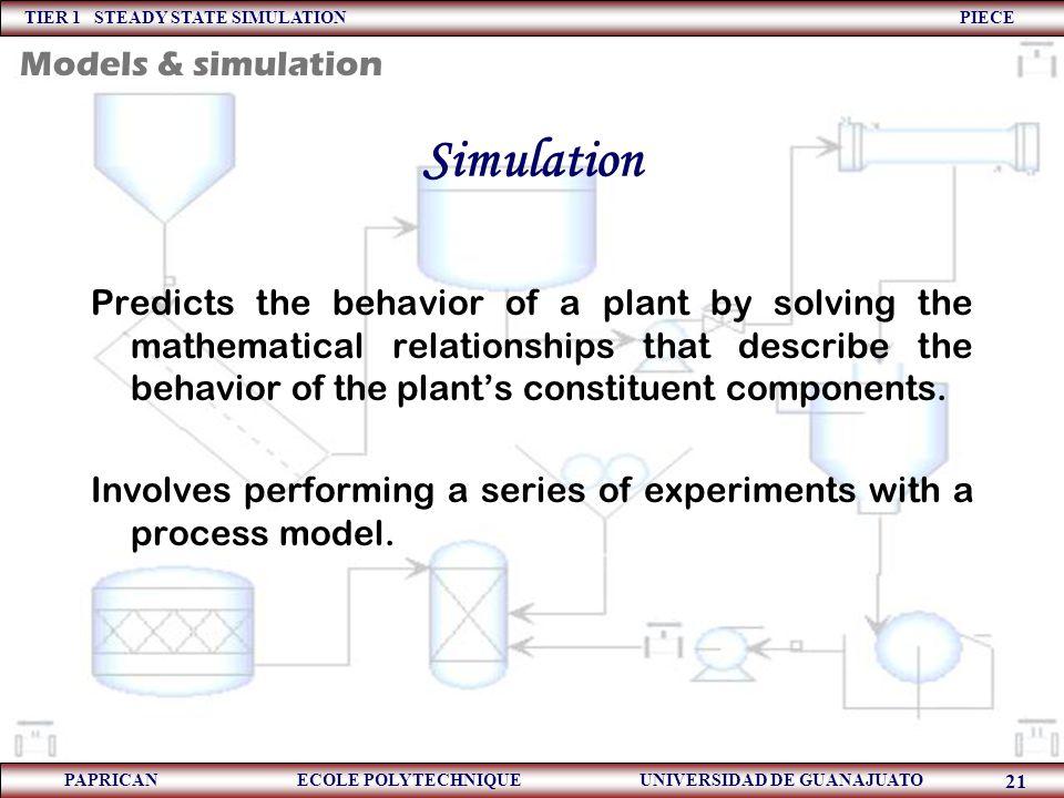 Simulation Models & simulation