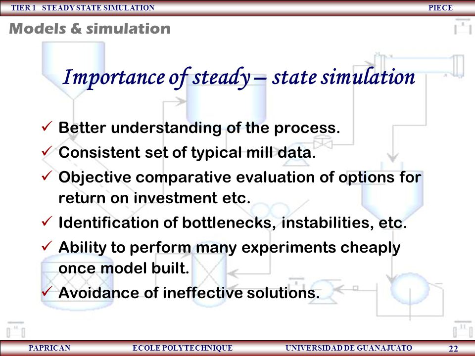 Importance of steady – state simulation