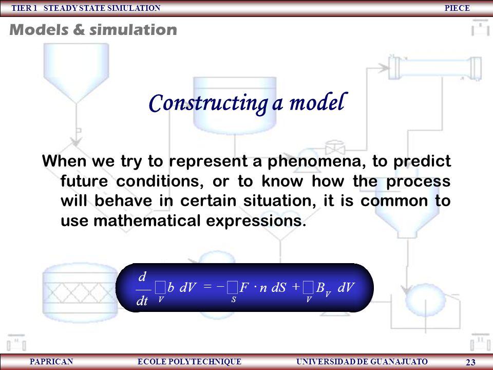 Constructing a model ò Models & simulation
