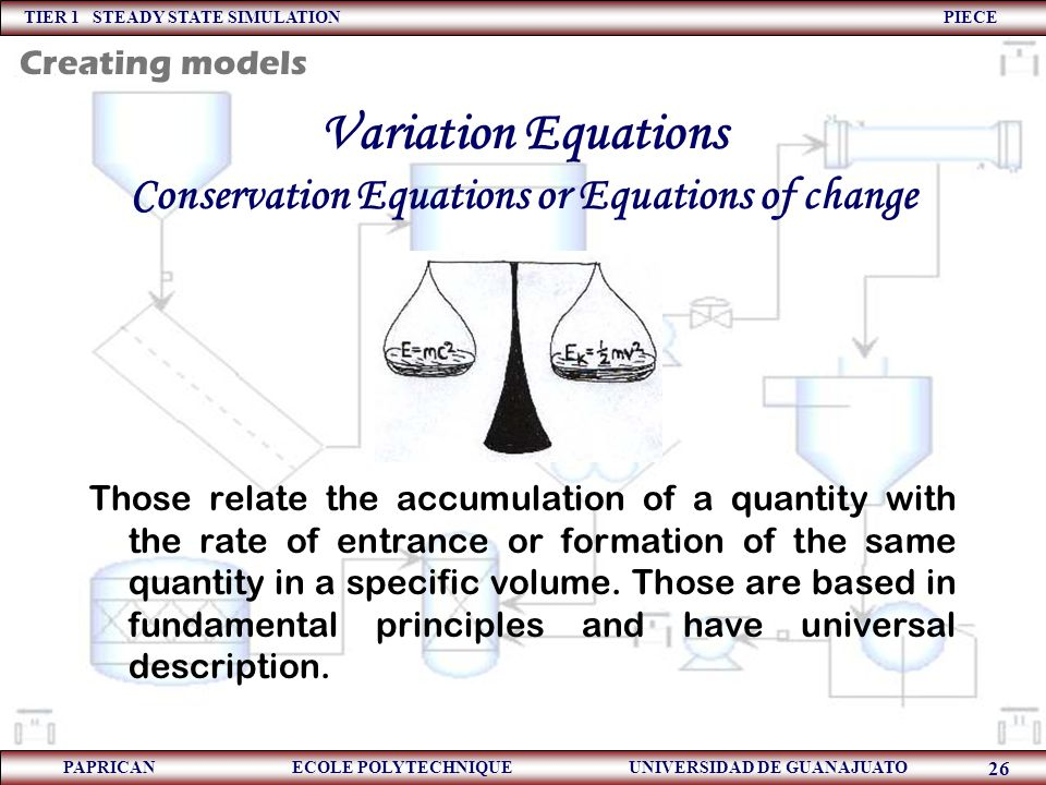 Variation Equations Conservation Equations or Equations of change