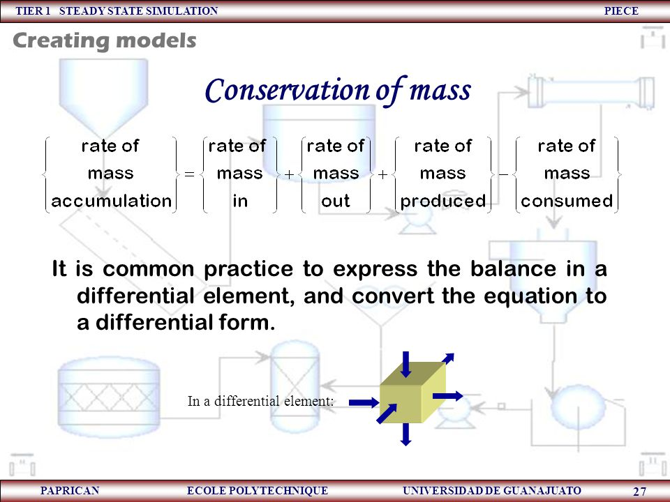 Conservation of mass Creating models