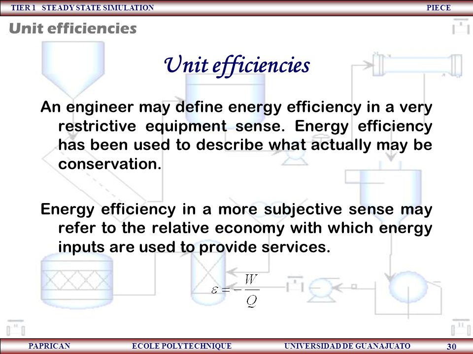 Unit efficiencies Unit efficiencies