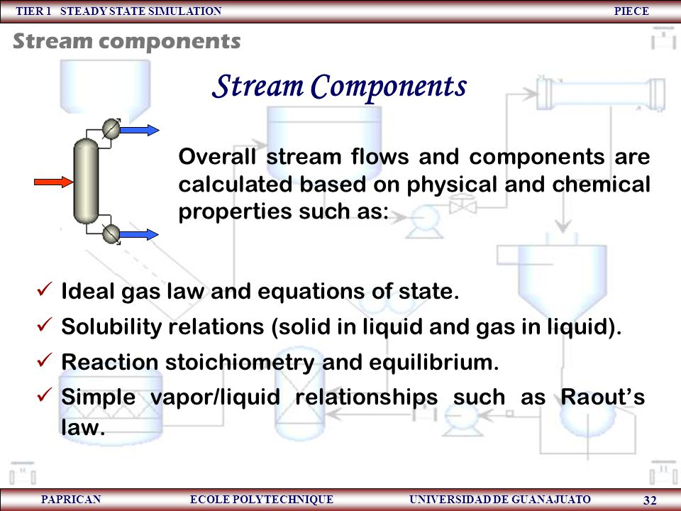 Stream Components Stream components
