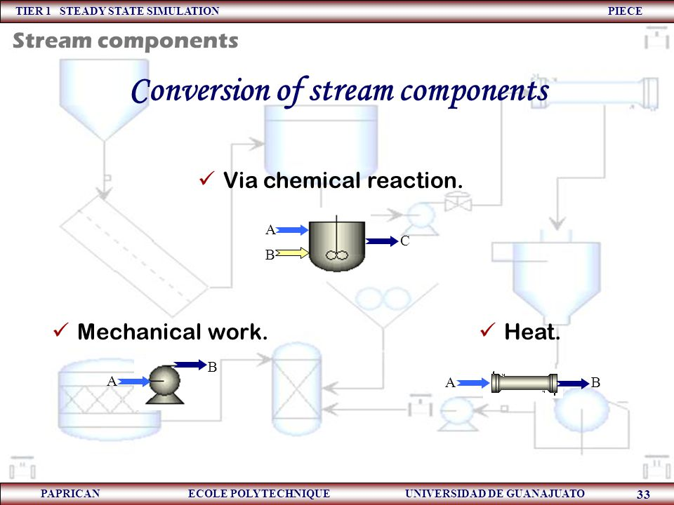Conversion of stream components