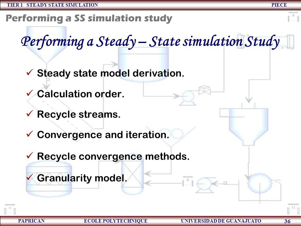 Performing a Steady – State simulation Study