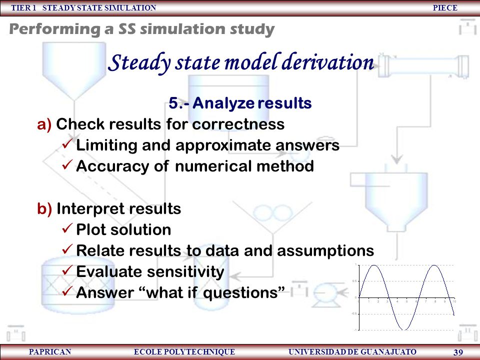 Steady state model derivation