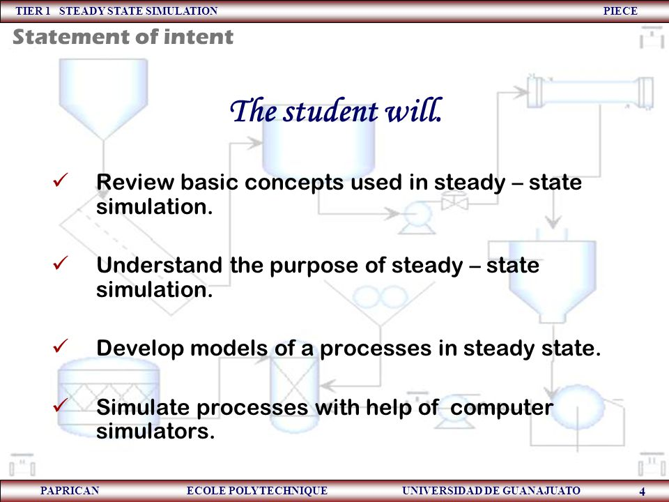 The student will. Statement of intent