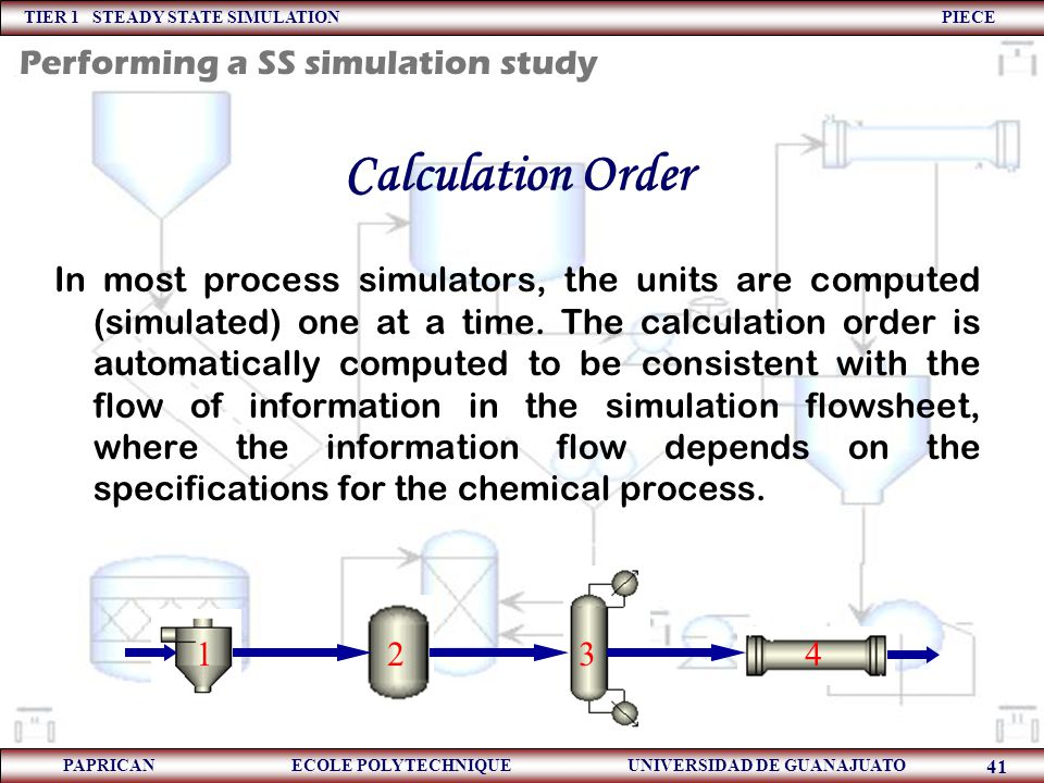 Calculation Order Performing a SS simulation study