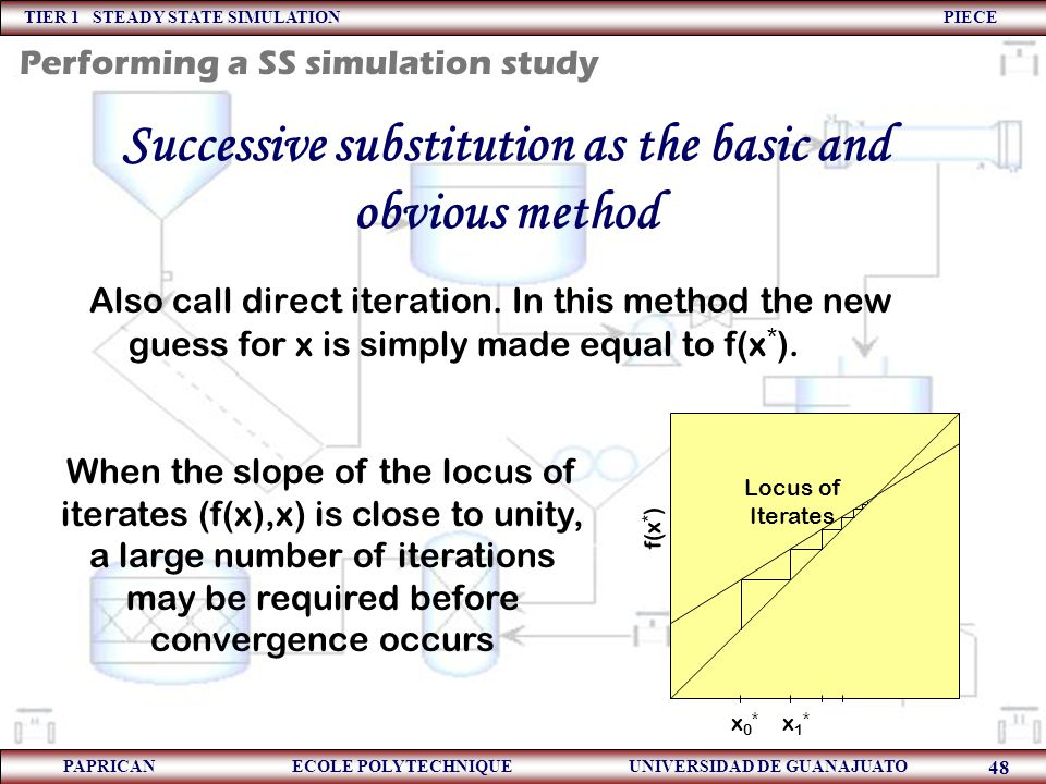 Successive substitution as the basic and obvious method
