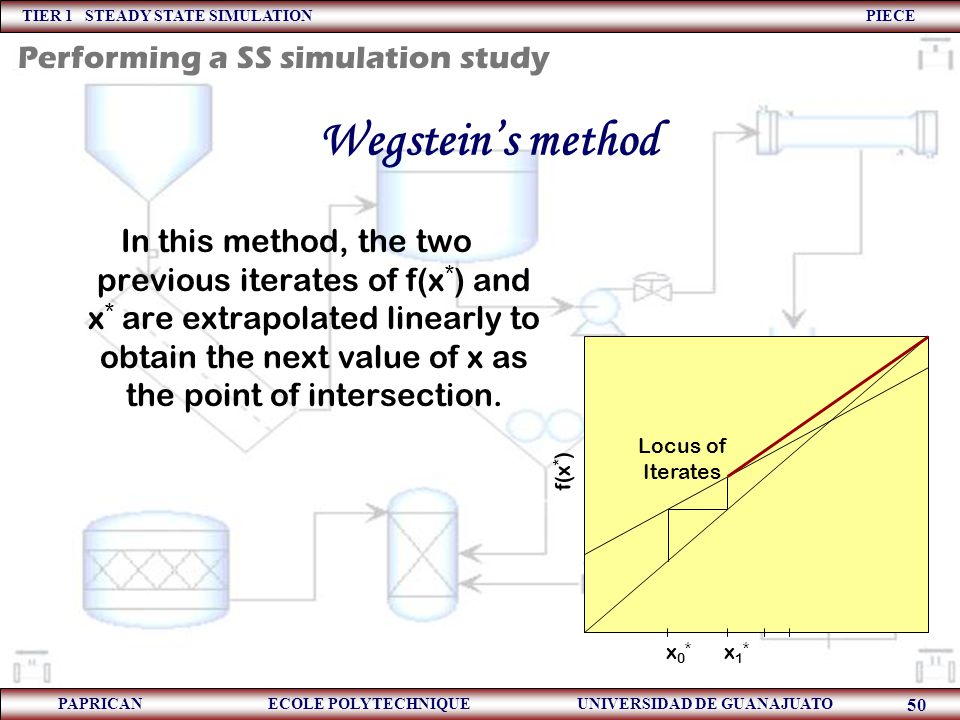 Wegstein's method Performing a SS simulation study