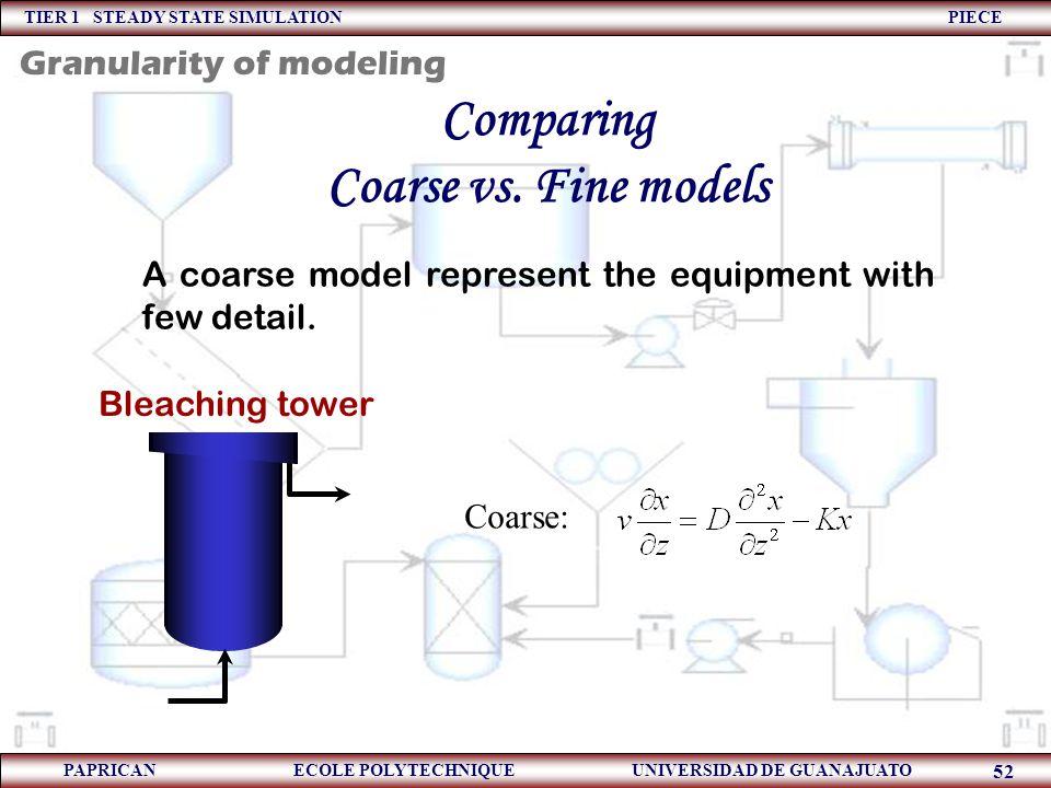 Comparing Coarse vs. Fine models