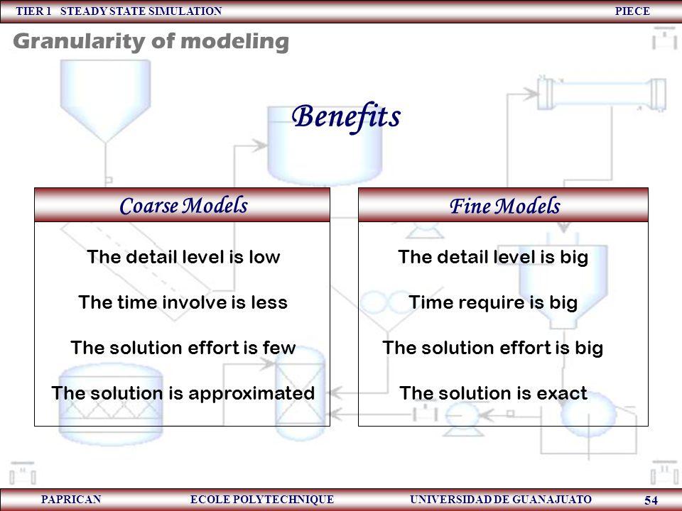 Benefits Coarse Models Fine Models Granularity of modeling