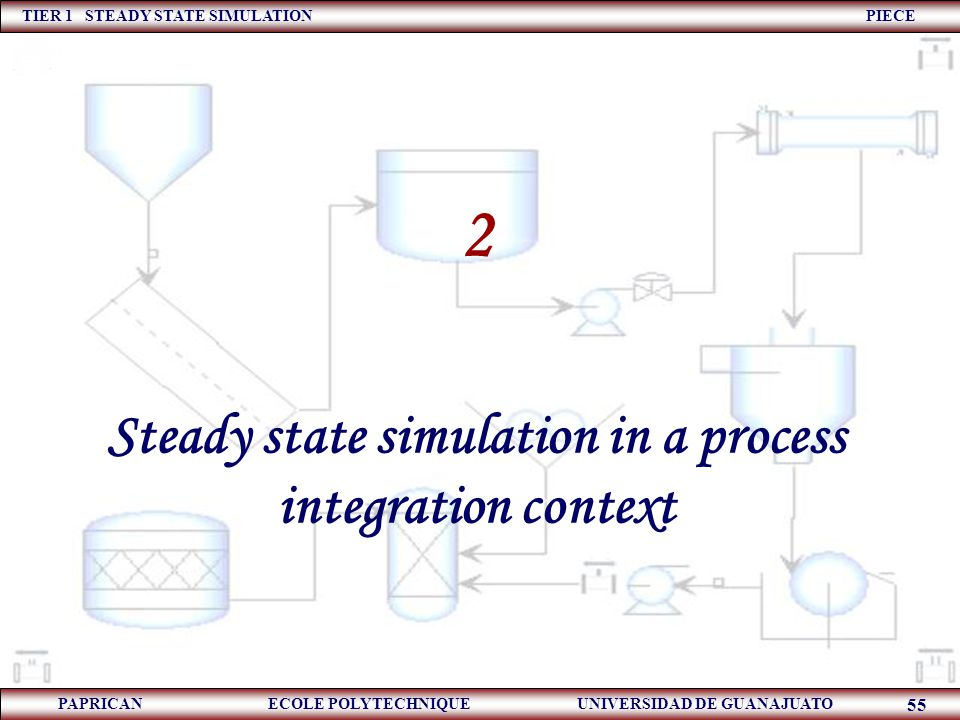 2 Steady state simulation in a process integration context