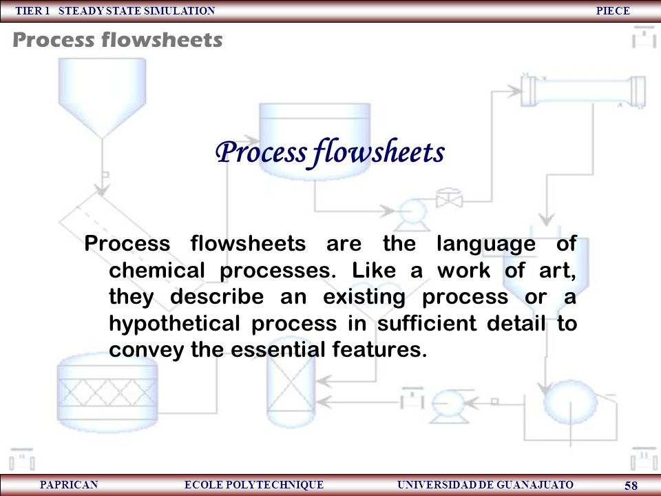 Process flowsheets Process flowsheets