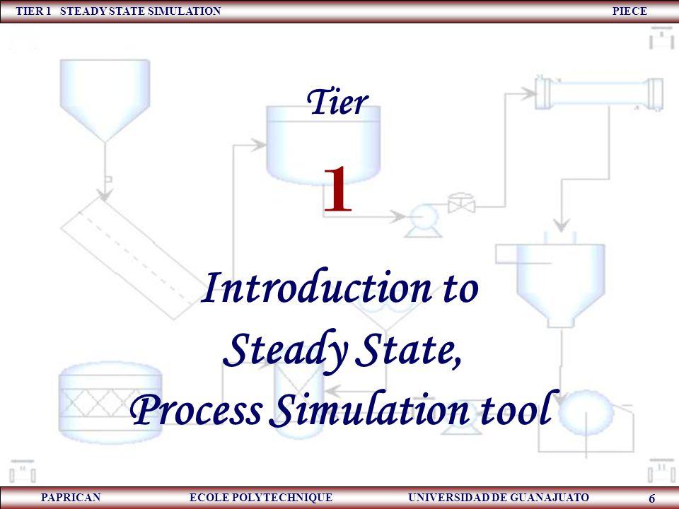 Process Simulation tool