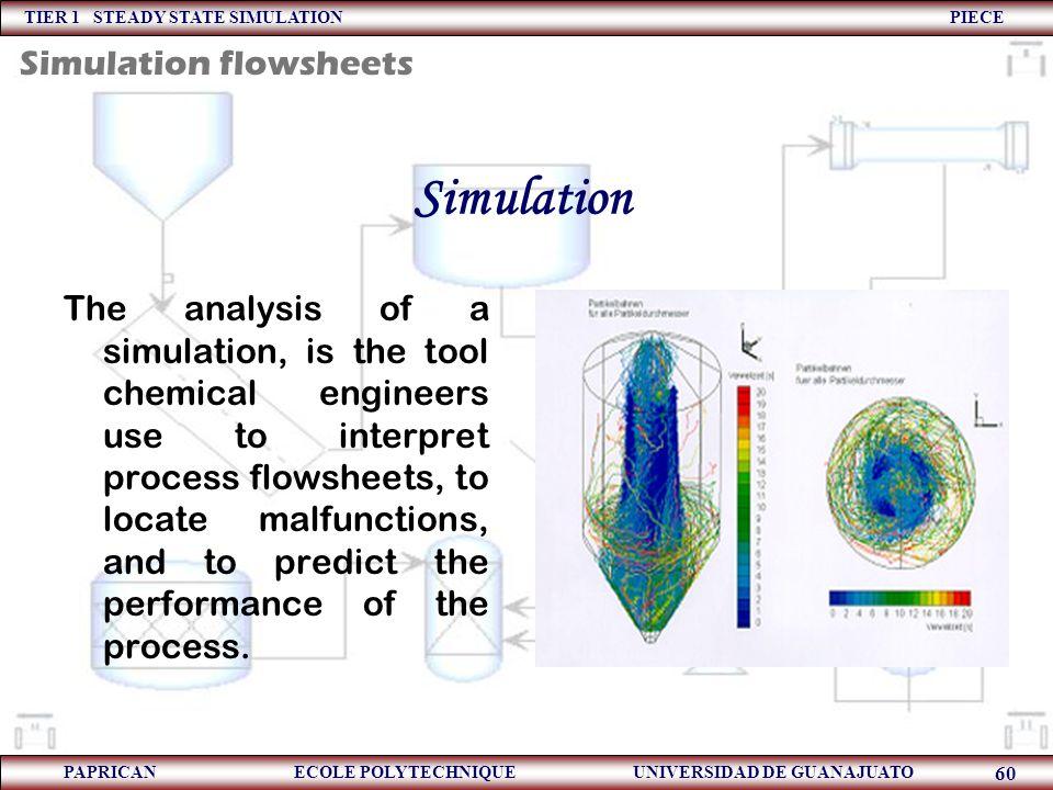 Simulation Simulation flowsheets