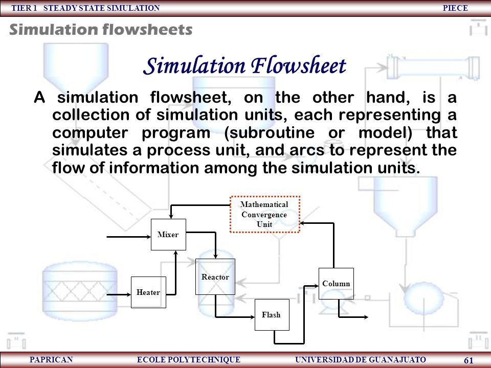 Simulation Flowsheet Simulation flowsheets