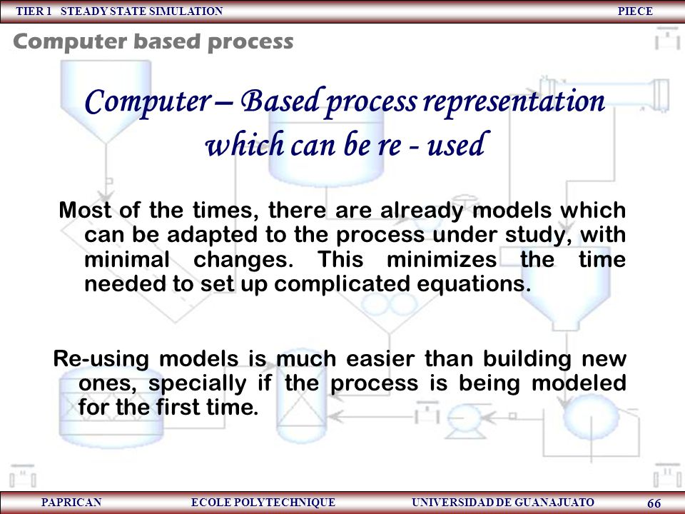 Computer – Based process representation which can be re - used