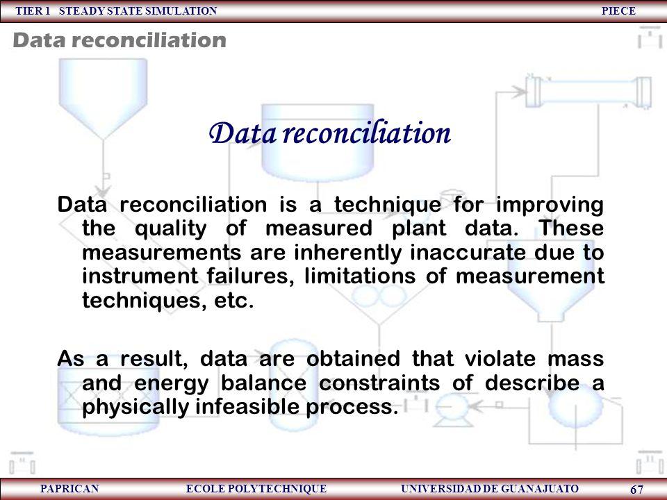 Data reconciliation Data reconciliation