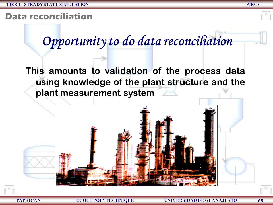 Opportunity to do data reconciliation