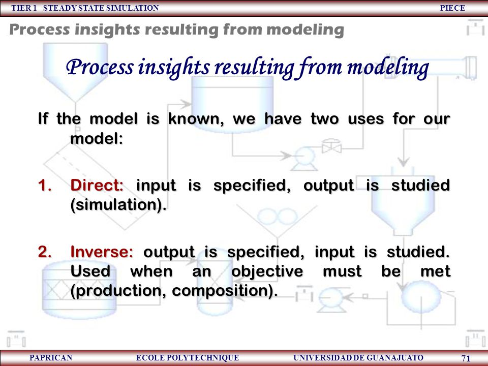 Process insights resulting from modeling