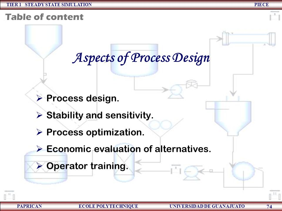 Aspects of Process Design