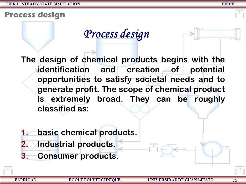 Process design Process design