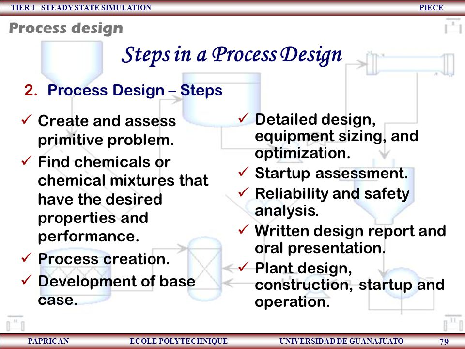 Steps in a Process Design