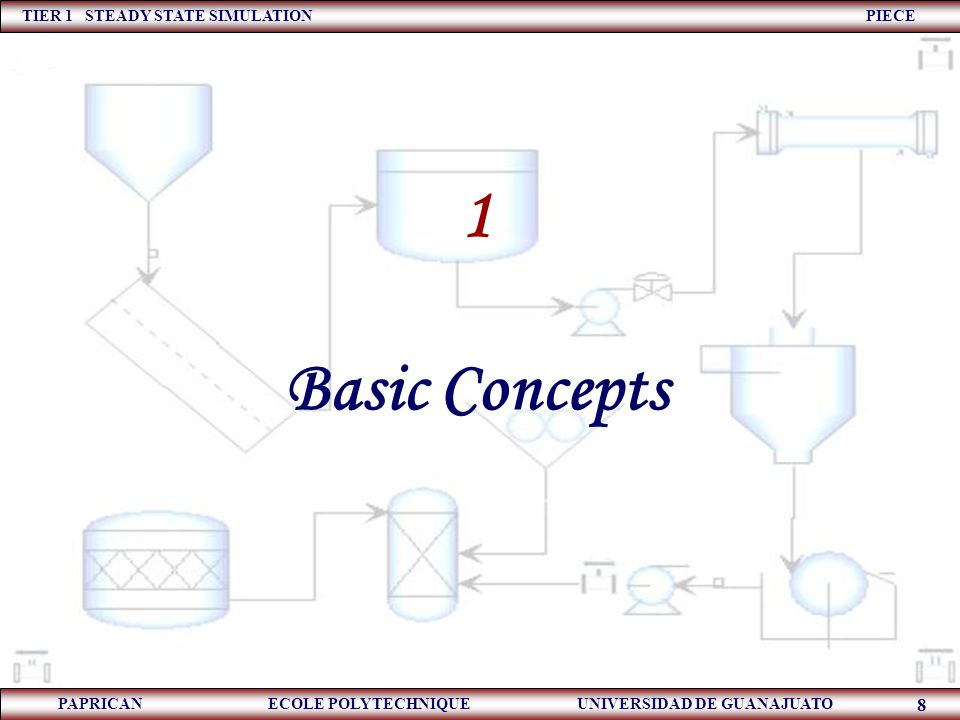 1 Basic Concepts