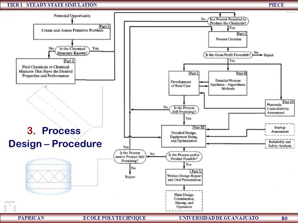 Process Design – Procedure