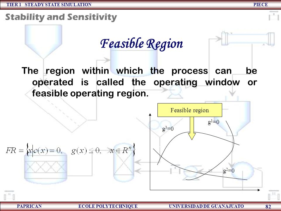 Feasible Region Stability and Sensitivity