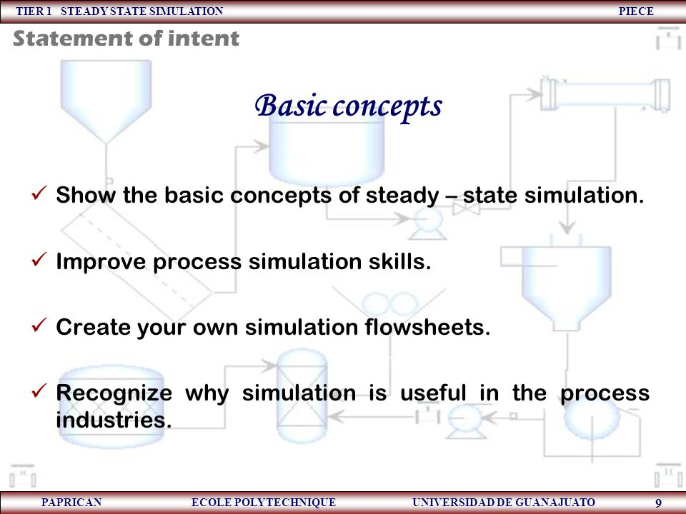 Basic concepts Statement of intent