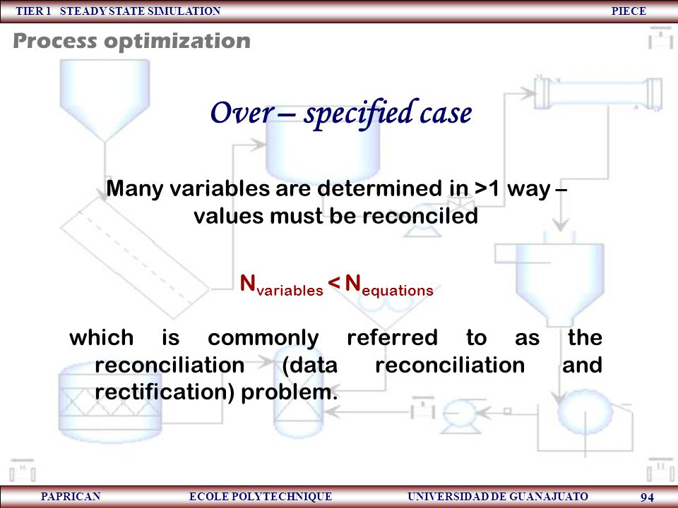 Over – specified case Process optimization