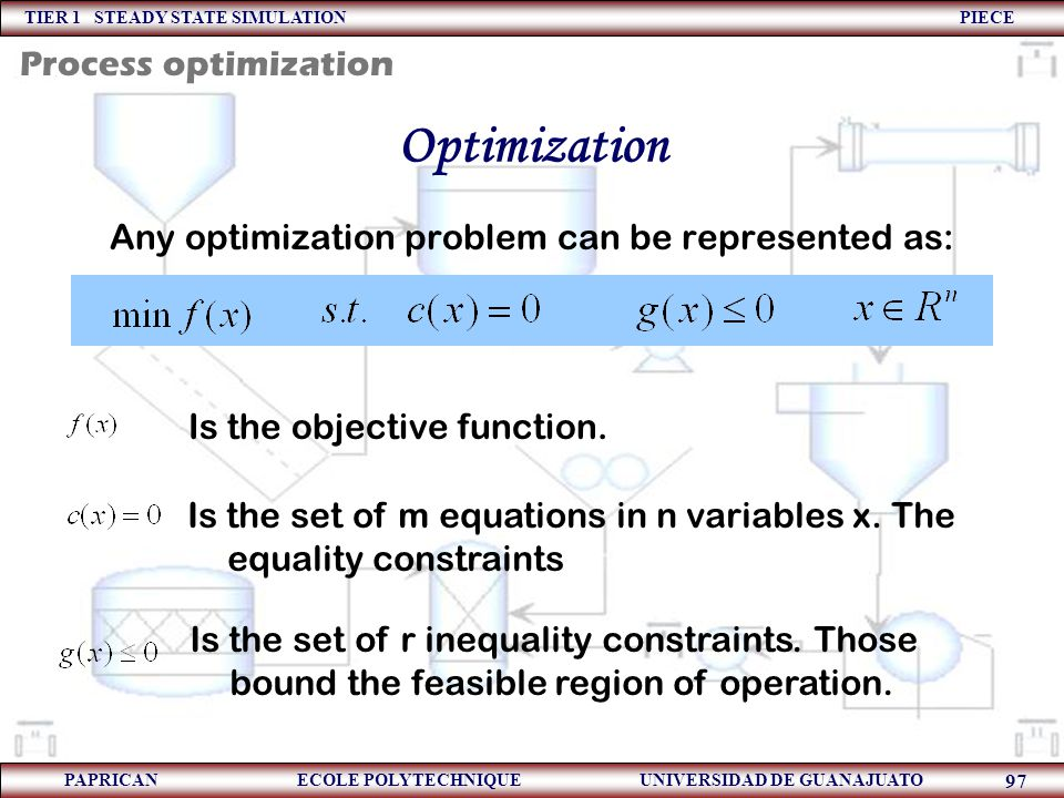 Any optimization problem can be represented as: