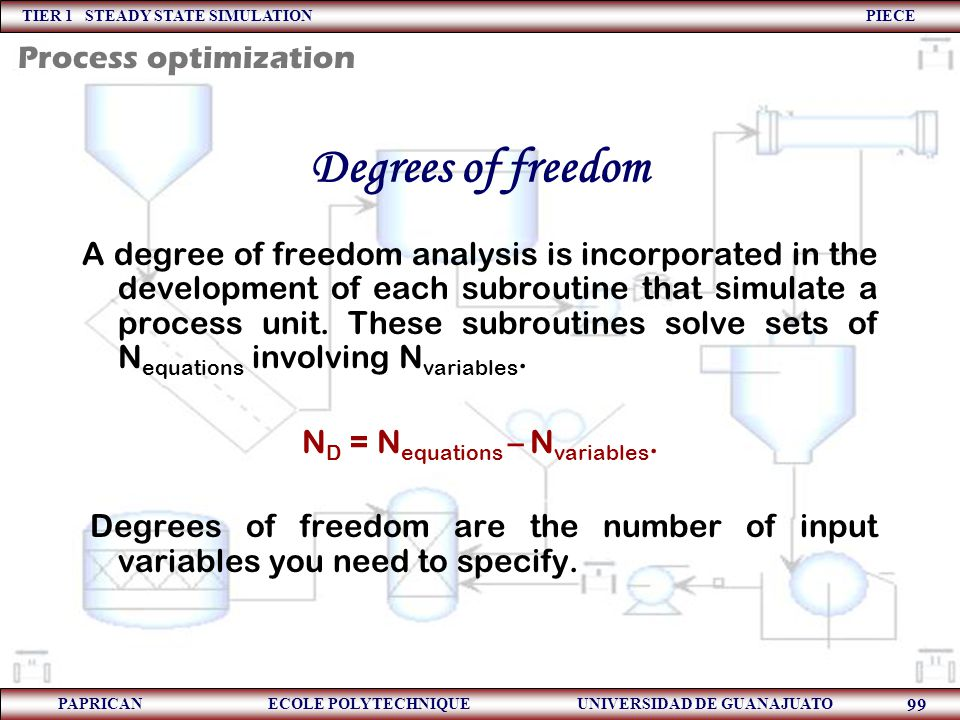 ND = Nequations – Nvariables.