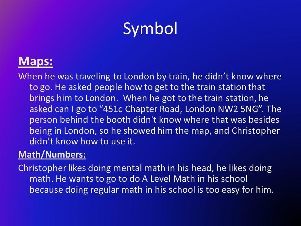 Symbol Maps: