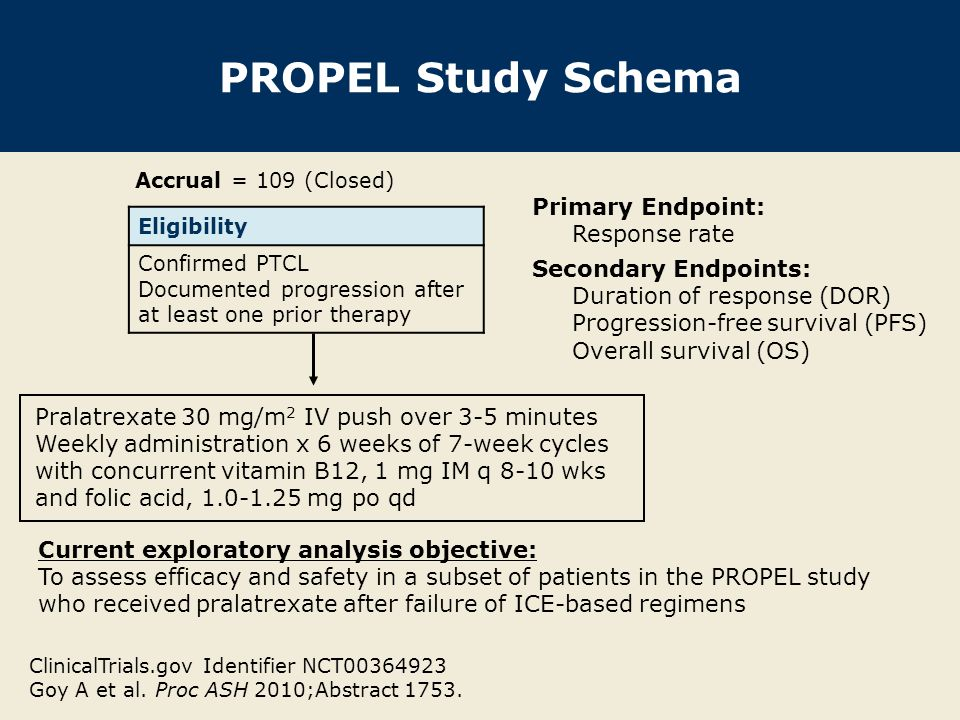 PROPEL Study Schema Primary Endpoint: Response rate