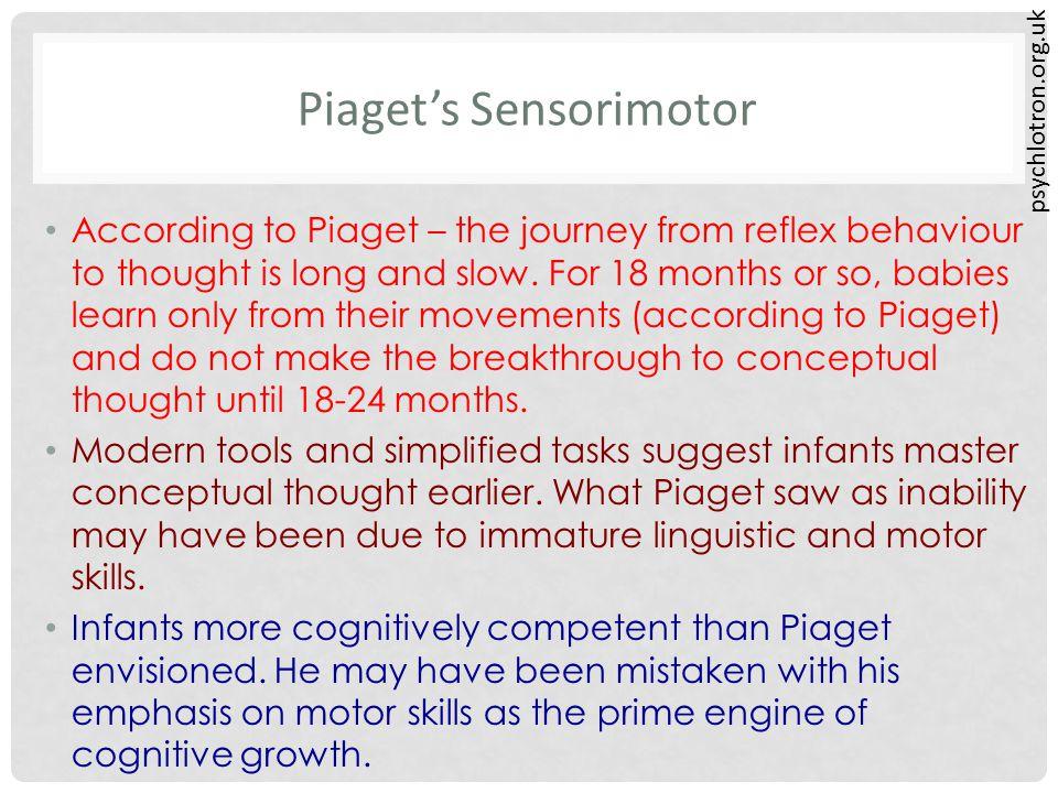 Piaget's Sensorimotor