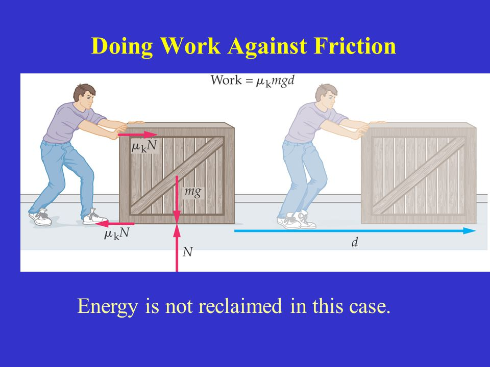 Doing Work Against Friction