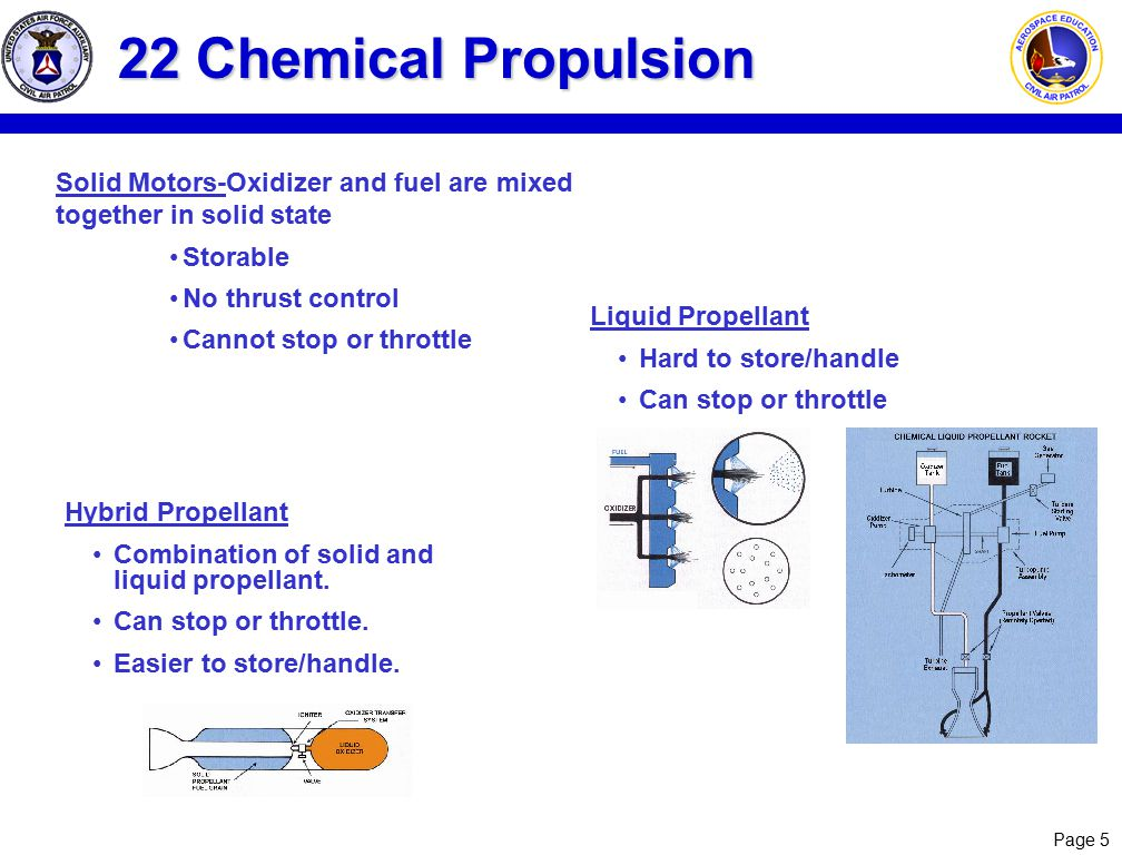 22 Chemical Propulsion Solid Motors-Oxidizer and fuel are mixed together in solid state. Storable.