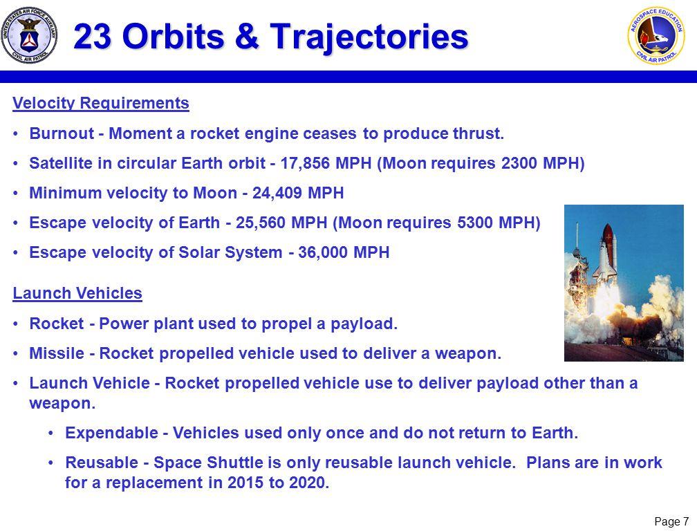 23 Orbits & Trajectories Velocity Requirements