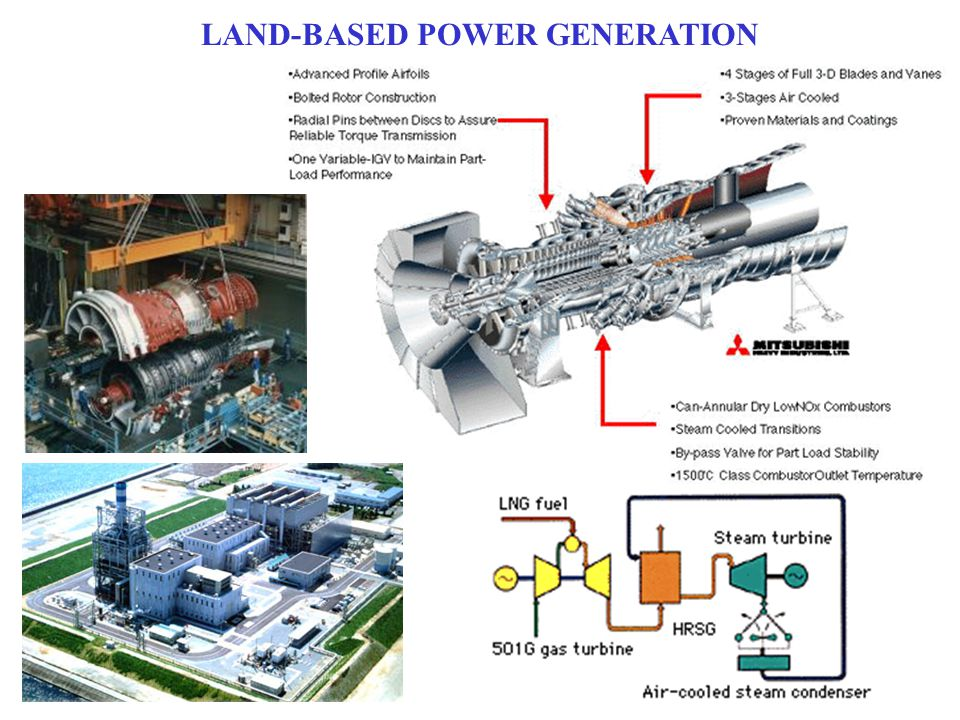 LAND-BASED POWER GENERATION