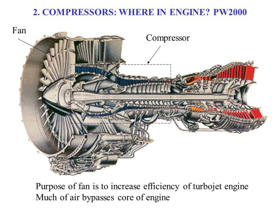 2. COMPRESSORS: WHERE IN ENGINE PW2000