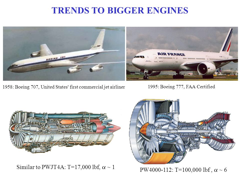 TRENDS TO BIGGER ENGINES