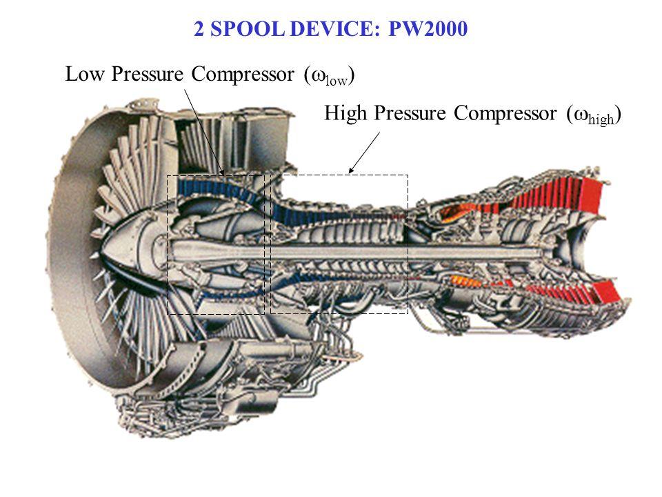 2 SPOOL DEVICE: PW2000 Low Pressure Compressor (wlow) High Pressure Compressor (whigh)
