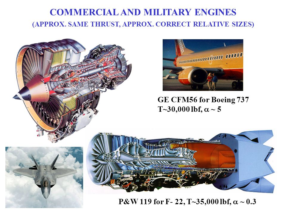 COMMERCIAL AND MILITARY ENGINES (APPROX. SAME THRUST, APPROX