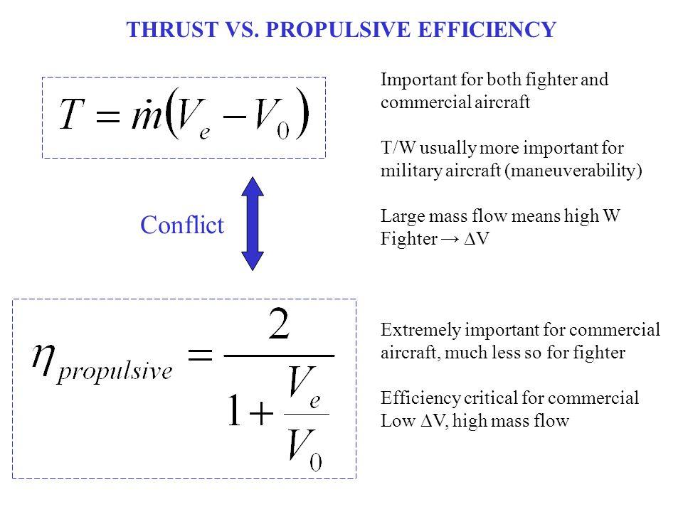 THRUST VS. PROPULSIVE EFFICIENCY