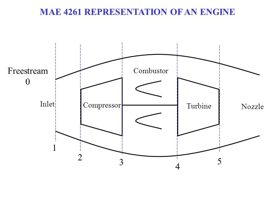 MAE 4261 REPRESENTATION OF AN ENGINE