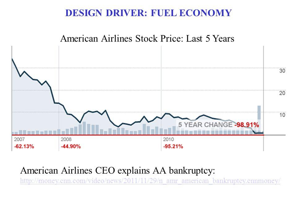 DESIGN DRIVER: FUEL ECONOMY