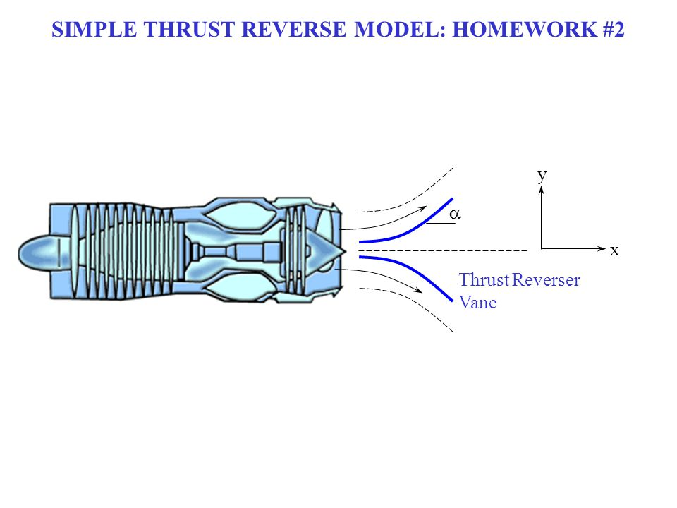 SIMPLE THRUST REVERSE MODEL: HOMEWORK #2